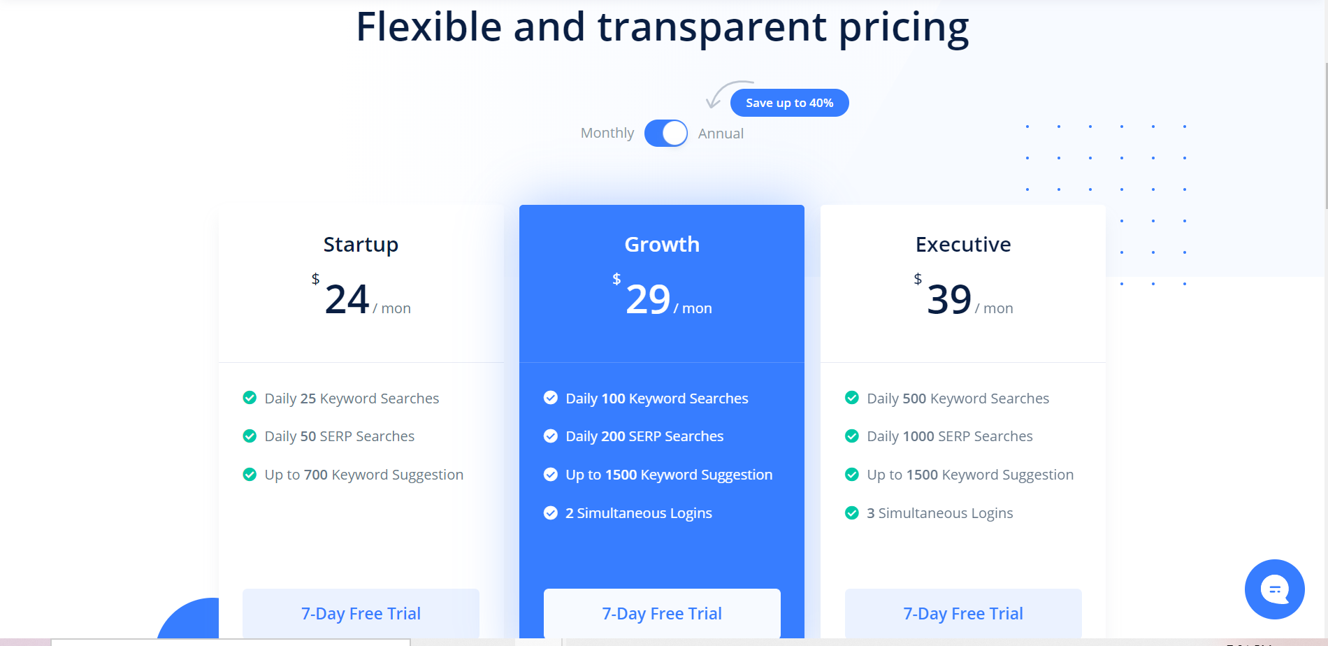 getkeywords-pricing-review